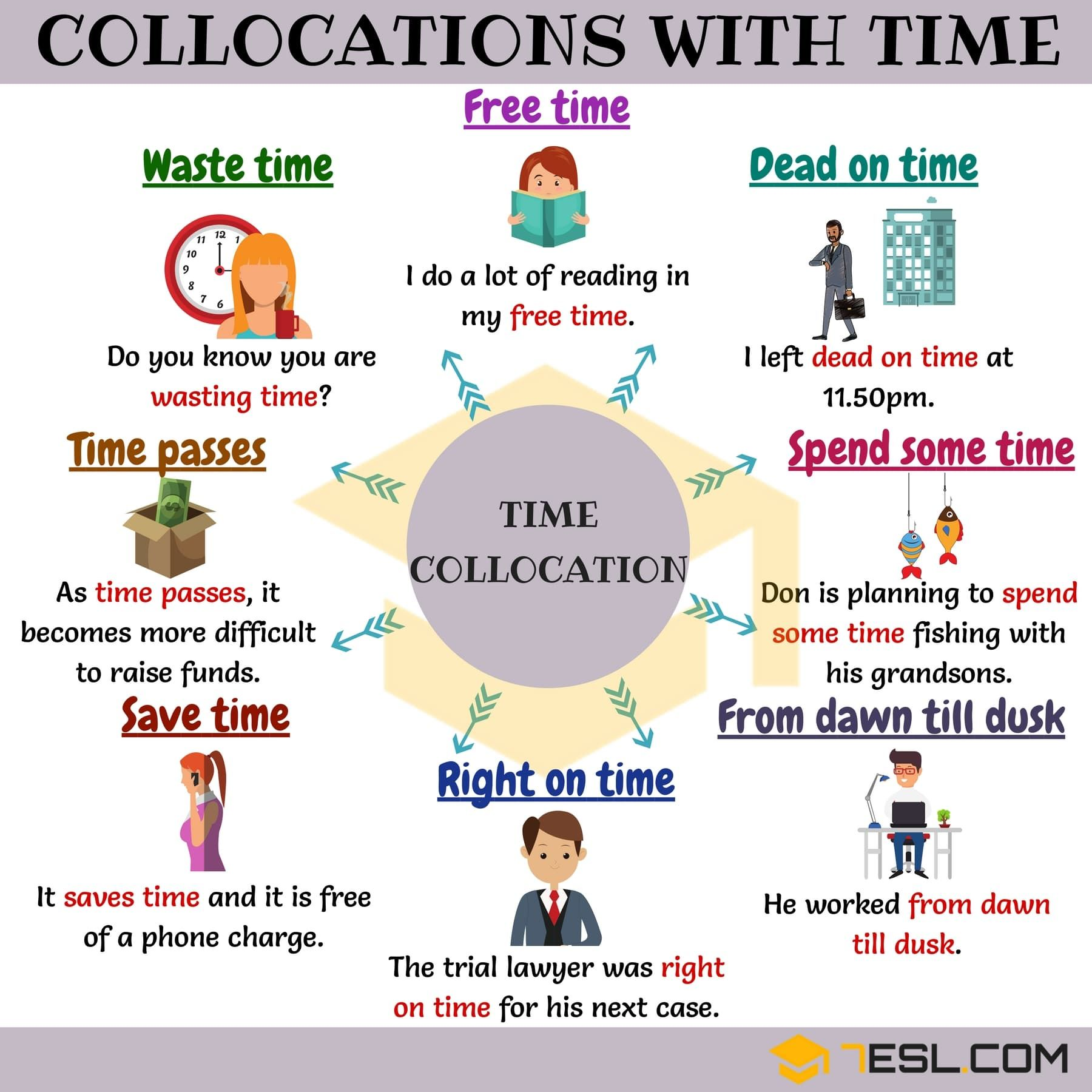 TIME Phrases: 15 Useful Collocations about TIME in English