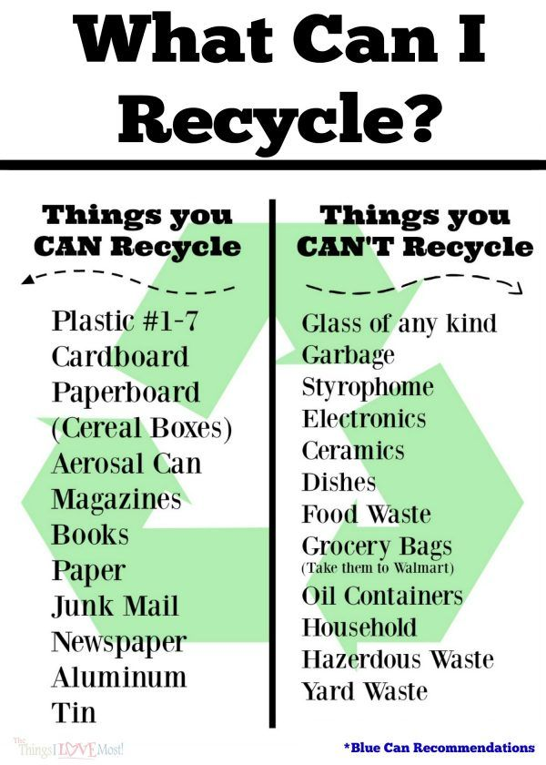 What Can I Recycle A The Best Of The Things I Love Most
