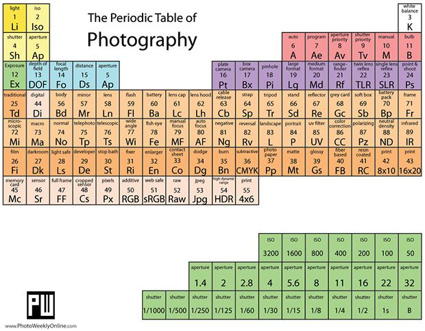 Pin de Jorge Orlando en elementos quimicos Pinterest - copy tabla periodica delos elementos quimicos completa