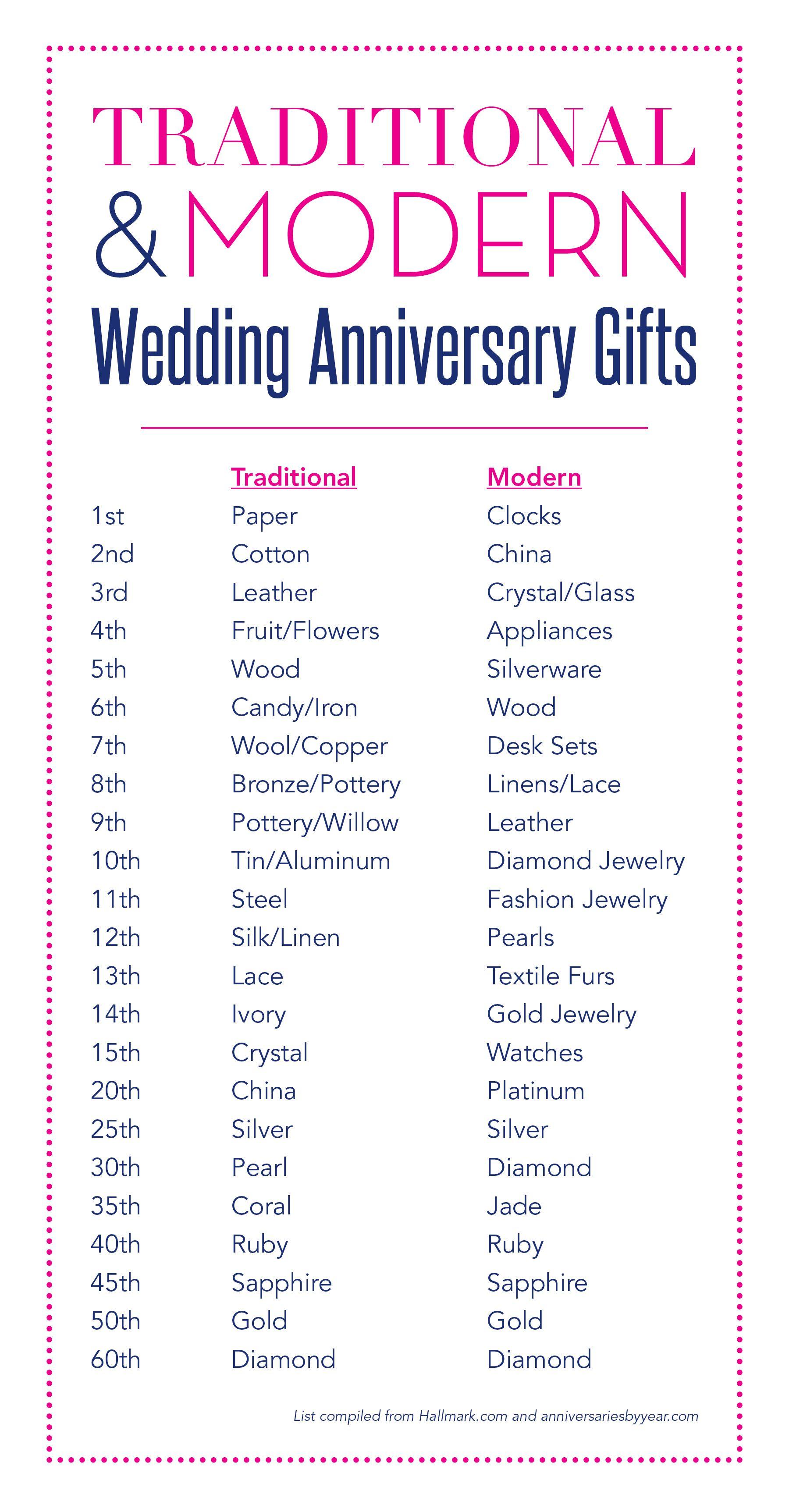 16 yr wedding anniversary gift