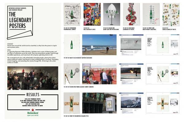 THE LEGENDARY POSTERS / HEINEKEN / STARCOM MEDIAVEST GROUP / TBWA PARIS /FRANCE / OUTDOORS: SILVER LION