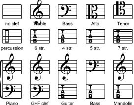 A List of Some of The Best Free Web Resources on Music
