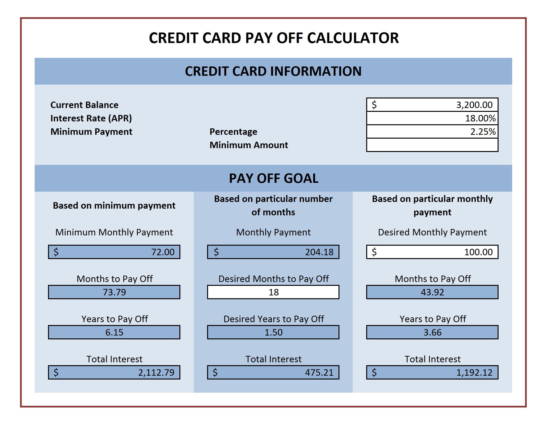 Excel Template Credit Card Payoff Credit Card Payoff Calculator Credit Card Payoff Plan Paying Off Credit Cards Credit Card Statement