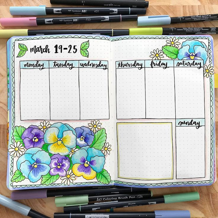 Creative planning in my bullet journal