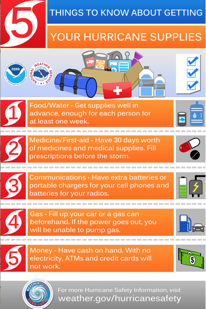News Five important tips to help you prepare for a