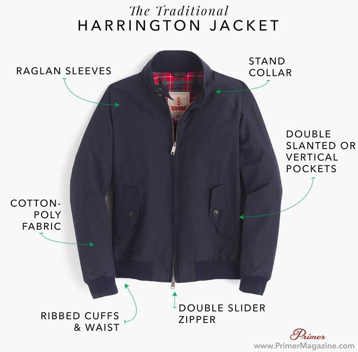 77c107ca5e0d5 The Harrington Jacket - How to Wear It