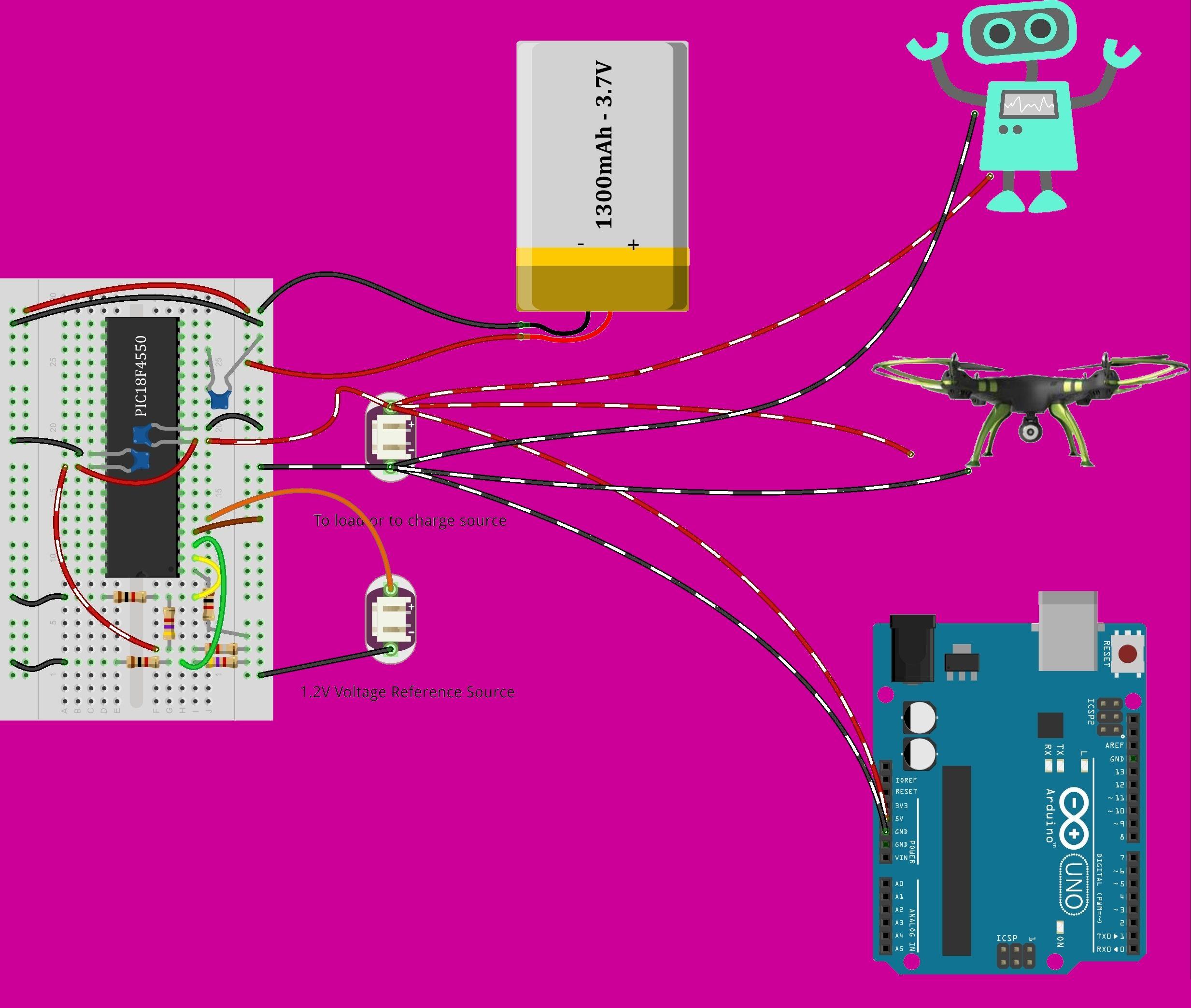 SOC Determination based on Kalman Filter Algorithm | Battery