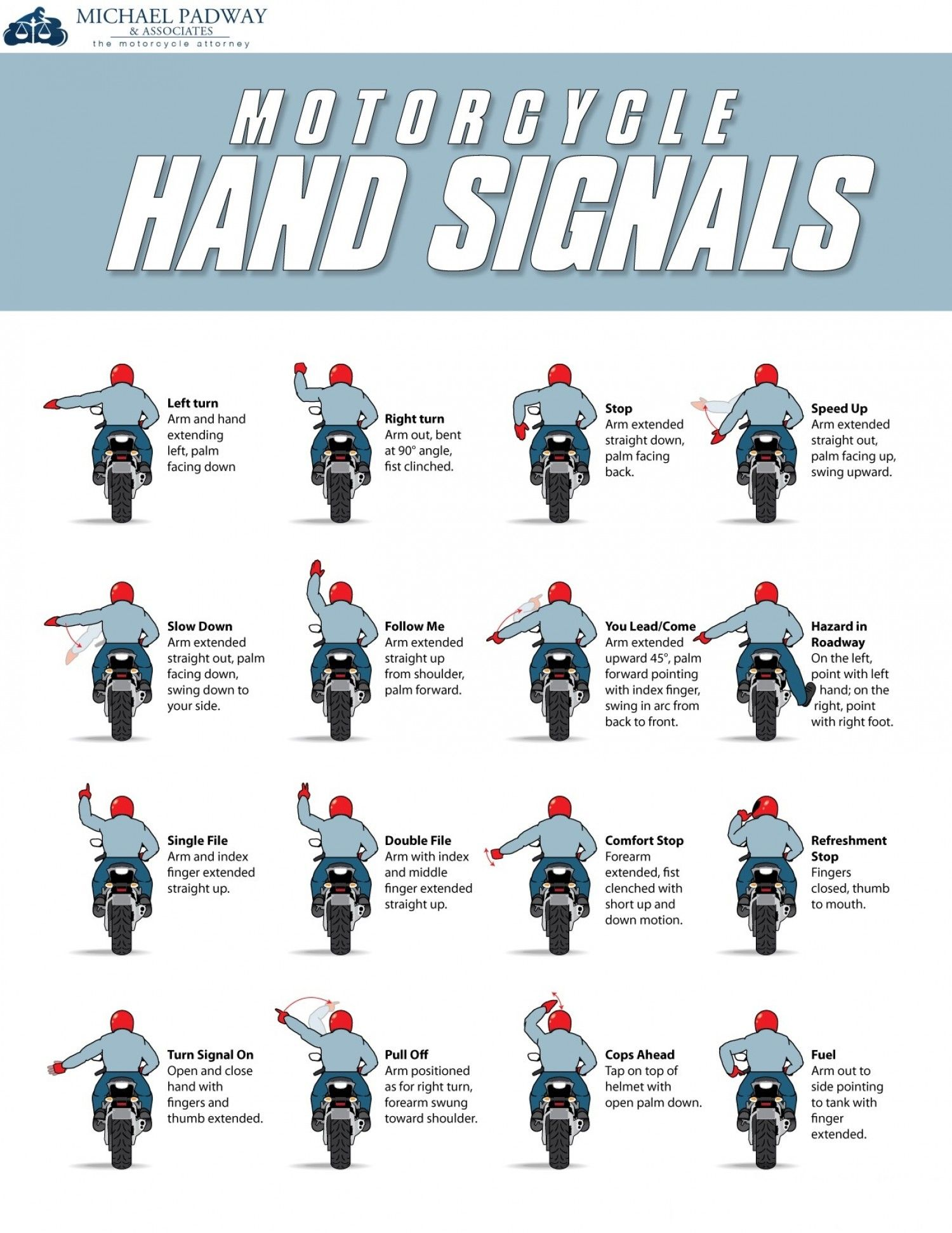 Motorcycle Hand Signs Infographic Information And Graphics