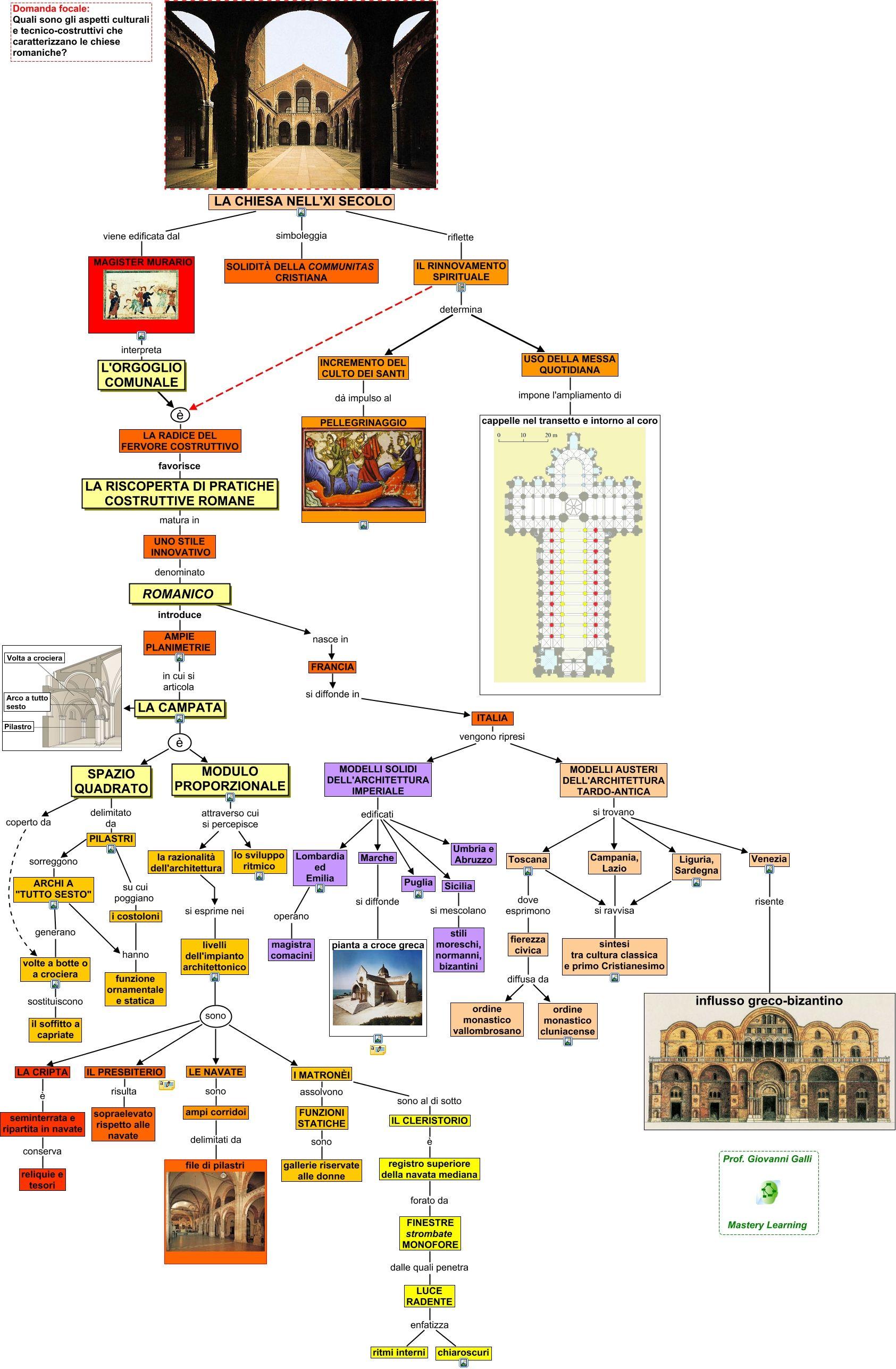 La chiesa romanica - Quali sono gli aspetti storici, culturali, e tecnici che…