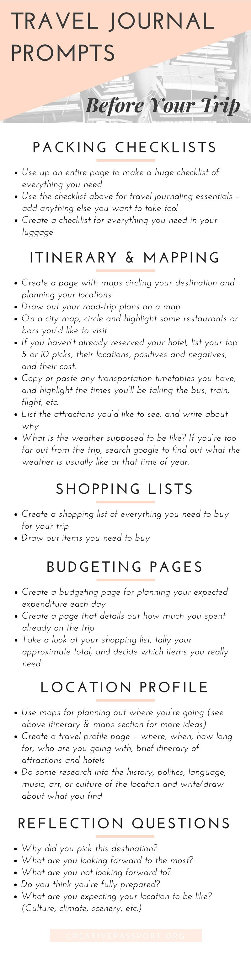 Travel Journaling Guide - Part 3: Planning Your Journey ...