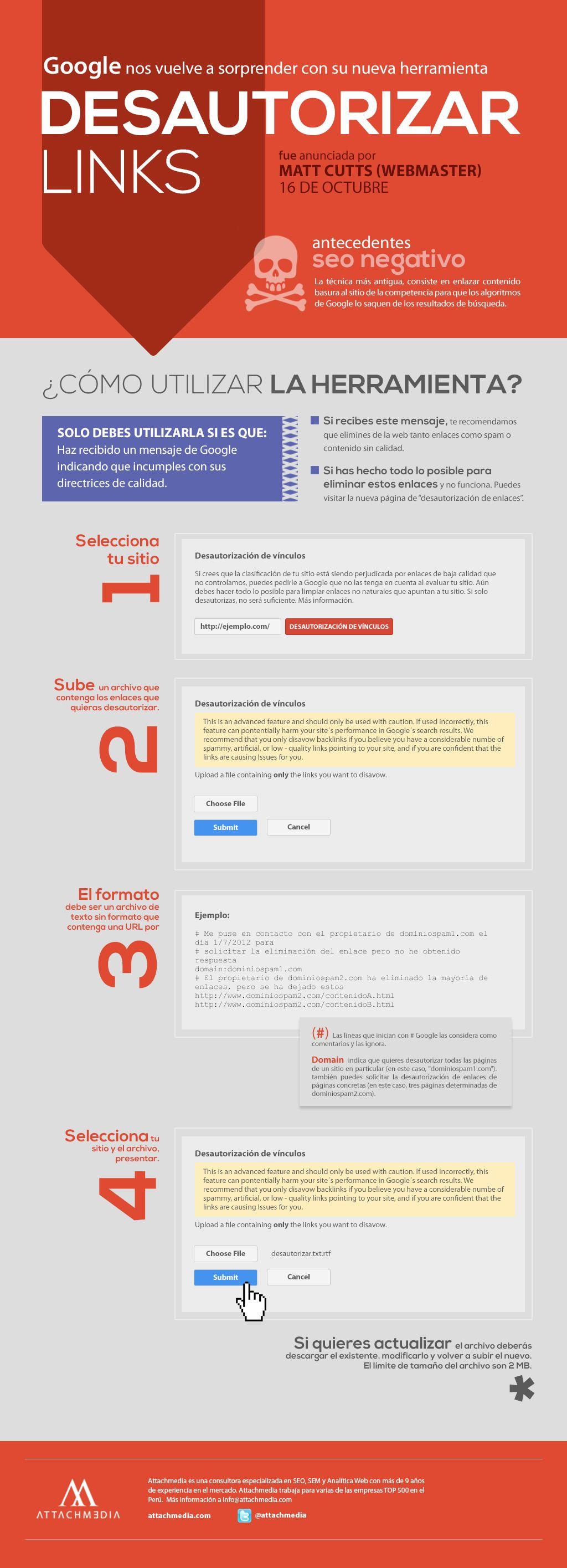 Herramienta para desautorizar links de Google #infografia