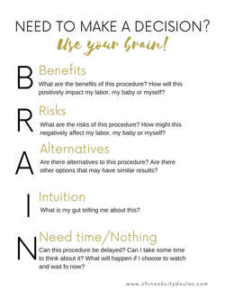Free Printable Brain Acronym Birth  Bradley Method