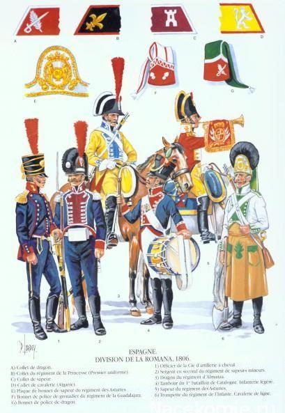 Tropas Españolas. División de la Romana