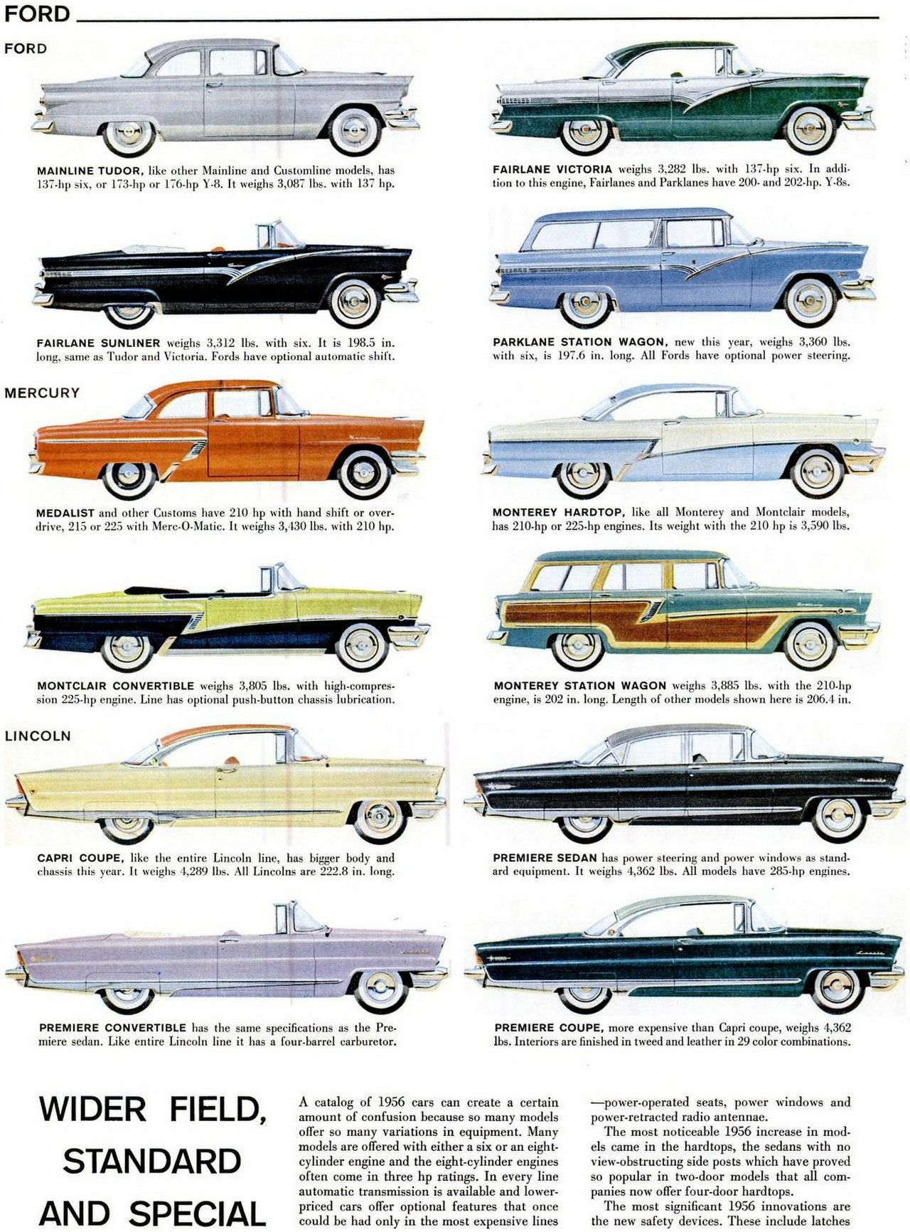 1956 Cars With Images Classic Cars Ford Motor Company Ford Motor