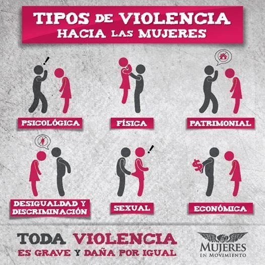 Todo tipo de violencia hacia la mujer es grave y daña por igual.