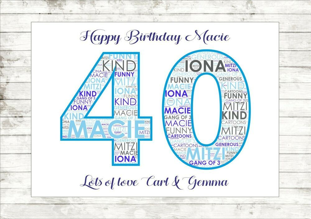 Birthday Personalised Word Art Gift 13th 16th 18th 21st