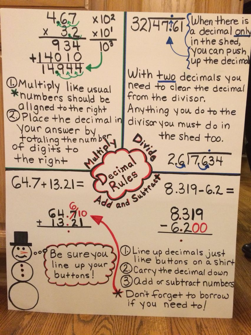 decimal rules poster: adding, subtracting, dividing and multiplying