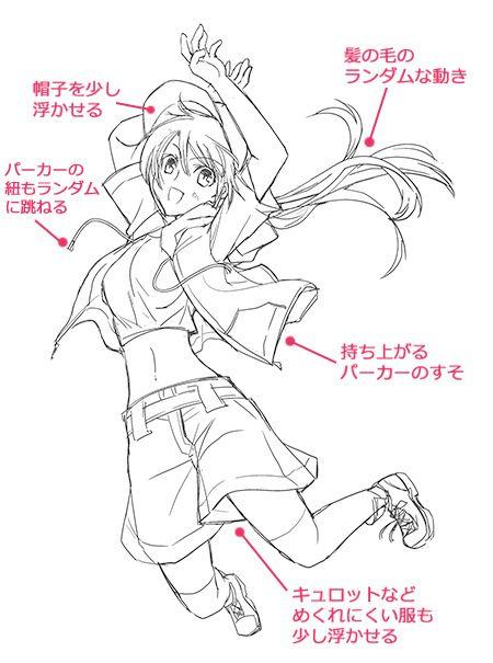 動きを出すにはちょい足しをイラストに躍動感を与える3つのコツ