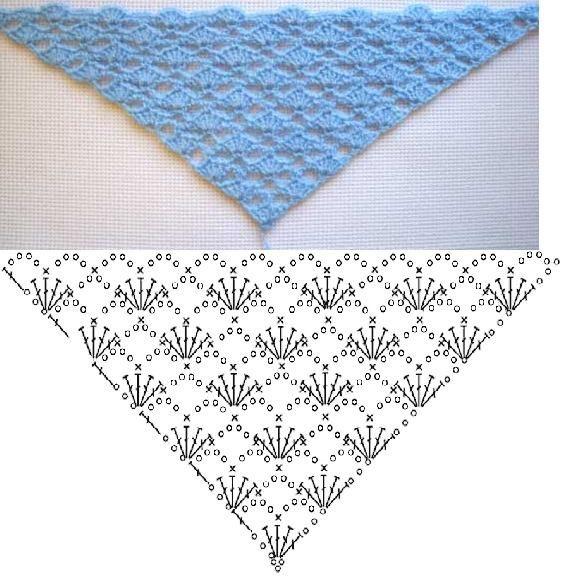 Schéma ou diagramme pour crochet Modèle Châle | شال واشارپ بافتنی ...