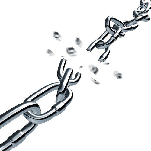 Business Interruption Losses Break Every Chain The Twenties Bitcoin