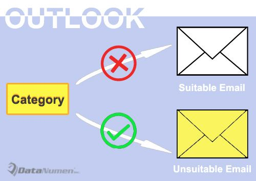 How to Prevent Assigning a Specific Category to Unsuitable Emails in Outlook https://www.datanumen.com/blogs/prevent-assigning-specific-category-unsuitable-emails-outlook/