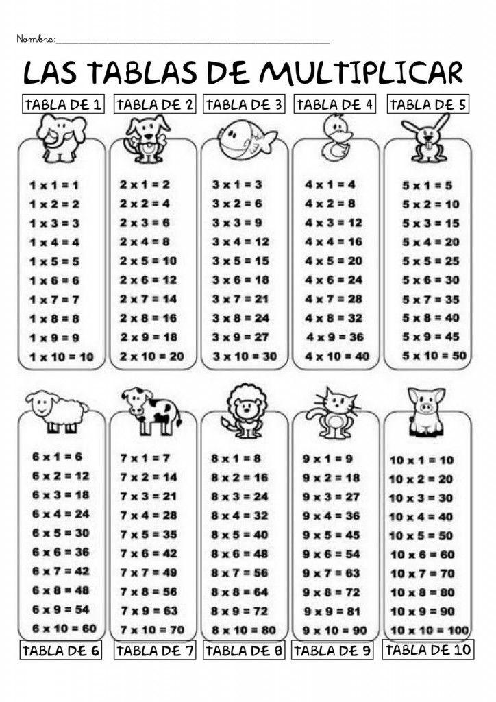 Fichas de matematicas, multiplicacion, tablas de multiplicar ...
