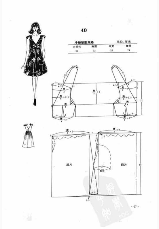 Cartamodelli Abbigliamento, vestiti e accessori di moda