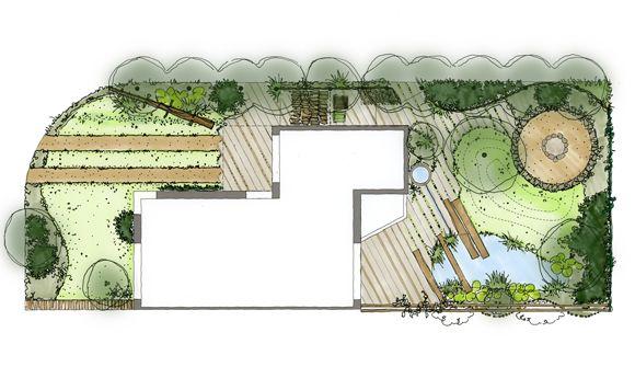 Tuinontwerp natuurlijke tuin ontwerpen en posters for Tuinontwerp natuurlijke tuin