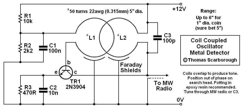 Coupled Coil Metal Detector Metal Detector Detector Metal