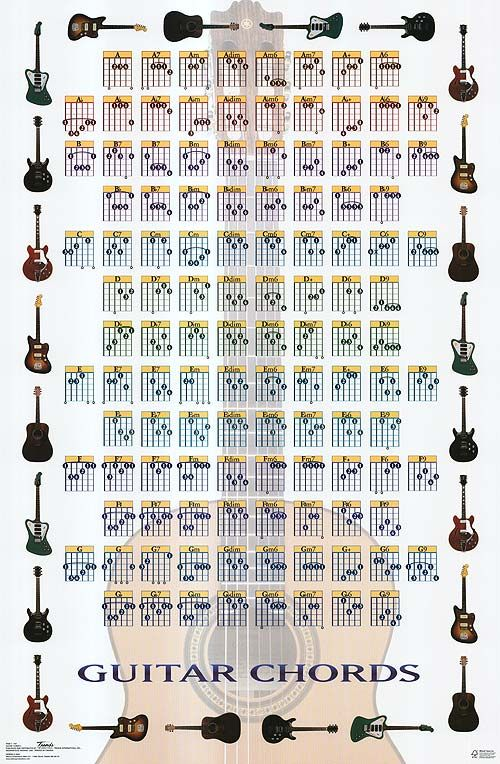 Guitar Chords Movie Posters At Movie Poster Warehouse Movieposter