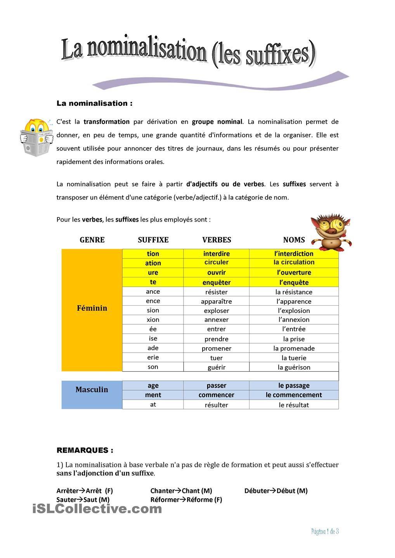 La Nominalisation Des Verbes Verbe Exercice De Francais Cm1 Enseignement Du Francais