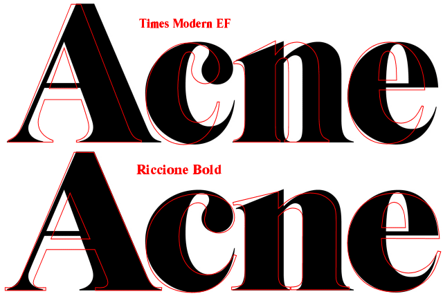 acne logo