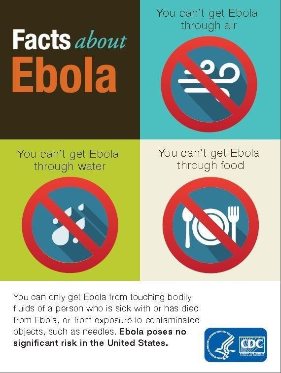 Facts about EBOLA. Thanks CDC for speaking the truth.