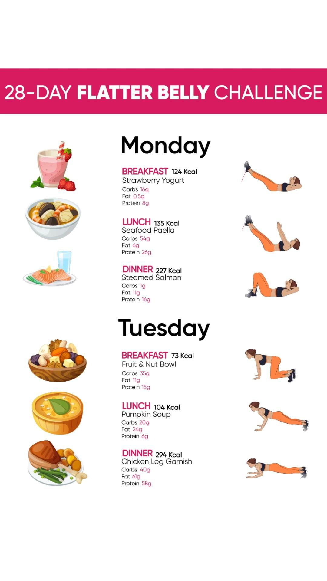 A 5-day Chinese diet meal plan can help you reduce
