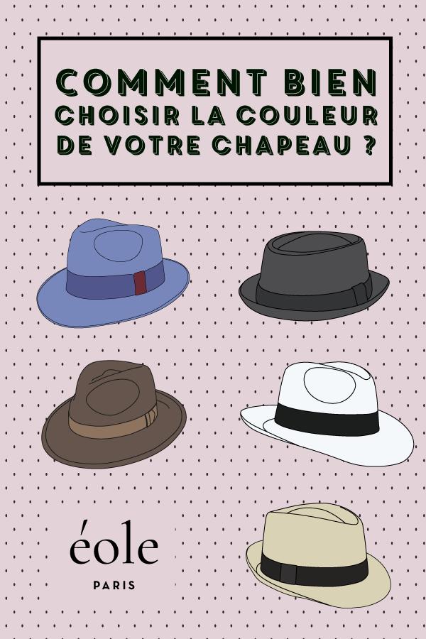 757a159d0a985 Chapeaux - Comment Bien Les Choisir Et Les Porter ? [Guide Complet ...