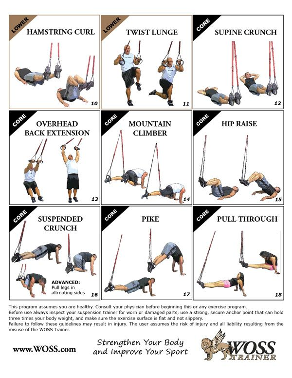 Trx Training Used These In Bootcamp Class Actually Had Fun With Them Trx Workouts Trx Training Trx Workouts Routine