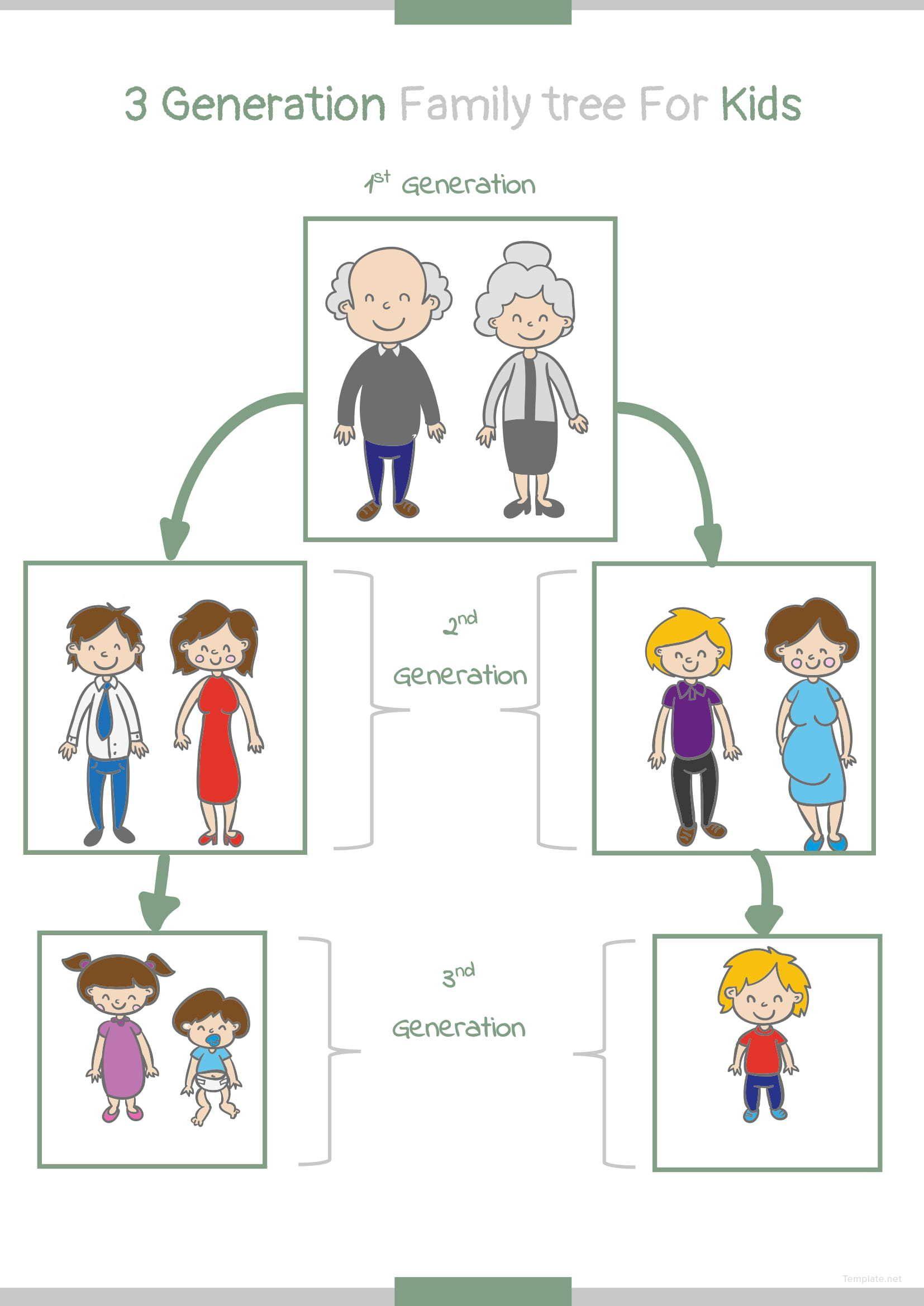 Free 3 Generation Kid Family Tree
