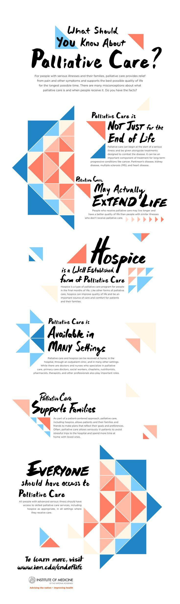 Infographic What Should You Know About Palliative Care Find Out