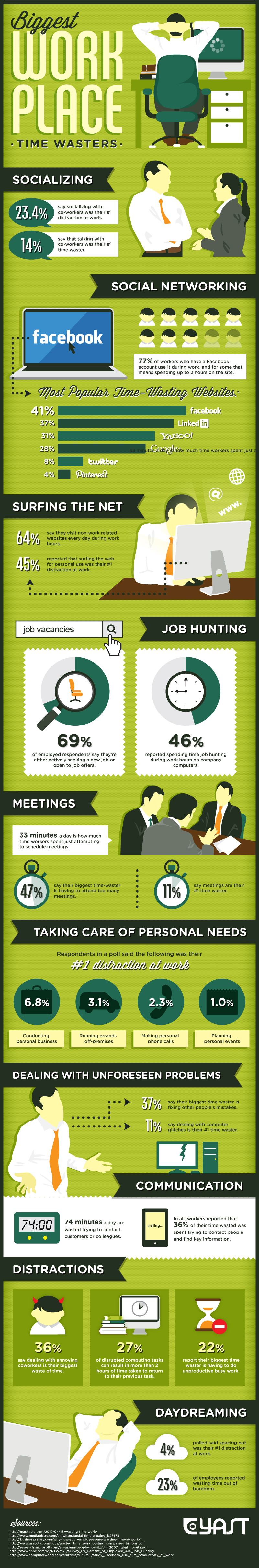 Biggest Workplace Time Wasters #infographic