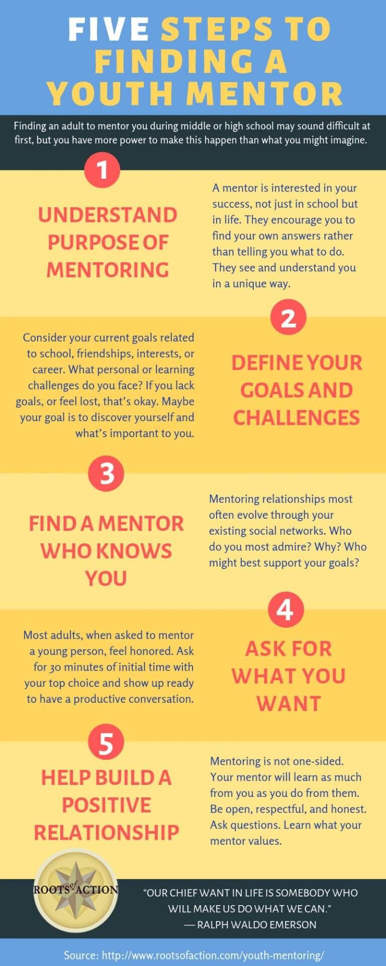 Youth Mentoring Rocks! How Teens Find Great Mentors | Roots of Action