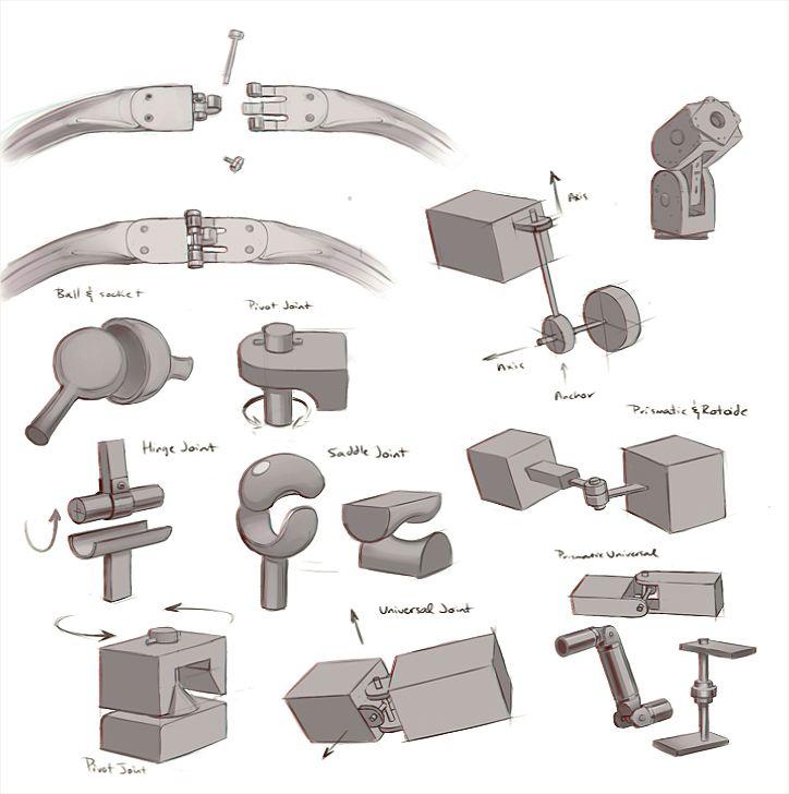 mech joints - Google-søk | Mechanical Joints | Pinterest ...