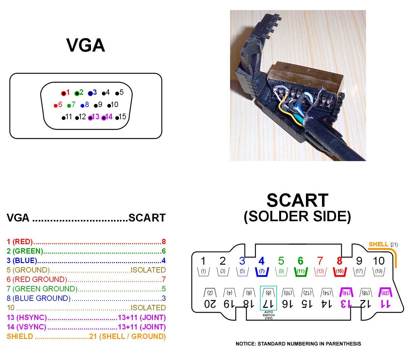 hight resolution of scart to vga electronica elektronik elektrik ve teknolojiscart to vga