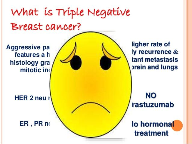 Define er negative breast cancer