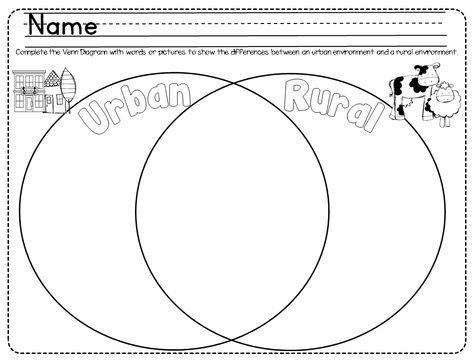 Urbanrural venn diagram teach it pinterest venn diagrams urbanrural venn diagram ccuart Image collections