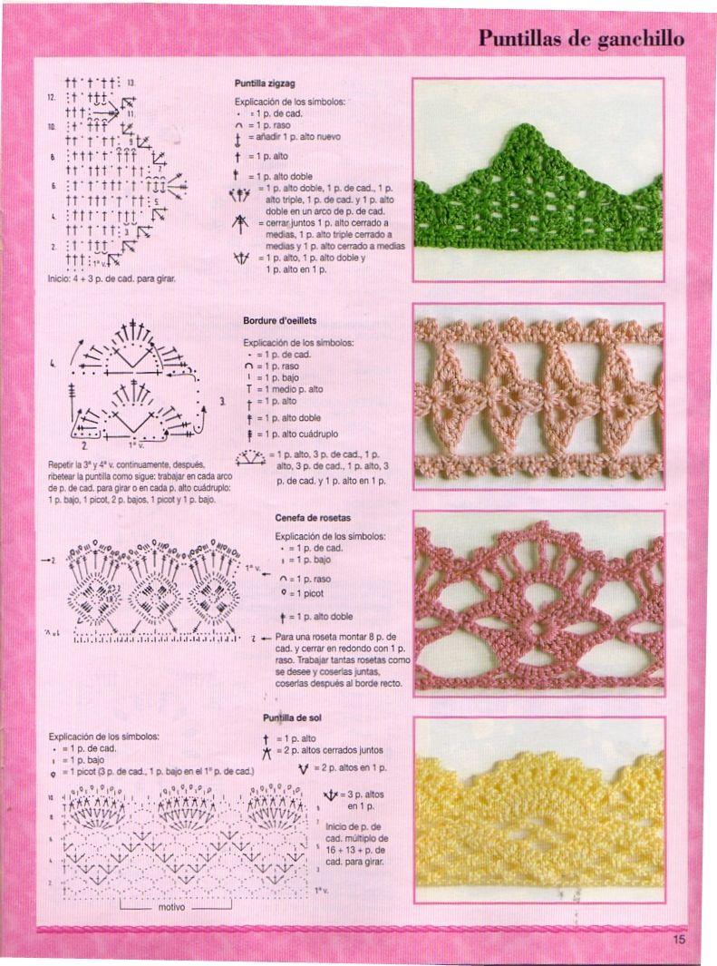 SOLO PUNTOS: Bordes, puntillas crochet   bordura   Pinterest ...