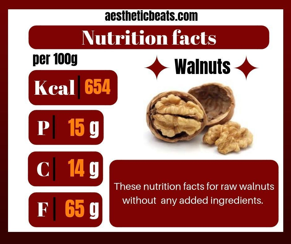 Walnuts-nutrition facts #walnutsnutrition This is an infographic of  raw Walnuts nutrition facts without any added ingredients. View more infographics at aestheticbeats.com #walnutsnutrition Walnuts-nutrition facts #walnutsnutrition This is an infographic of  raw Walnuts nutrition facts without any added ingredients. View more infographics at aestheticbeats.com #walnutsnutrition Walnuts-nutrition facts #walnutsnutrition This is an infographic of  raw Walnuts nutrition facts without any added ing #walnutsnutrition