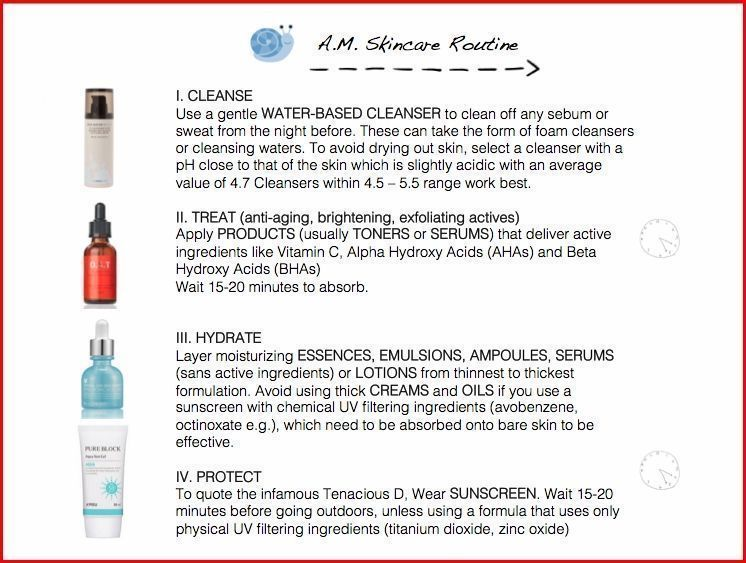 Skin Care Over 50 Products 50 Plus And Looking For The Most Effective Skin Care Solutions And Anti Aging Skin Products Anti Aging Skin Regimen Skin Care Tips