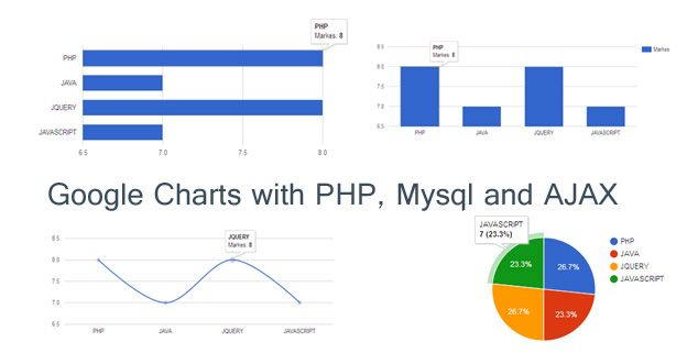 Here we will learn google charts with php mysql and ajax like pie here we will learn google charts with php mysql and ajax like pie chart column chart bar chart line chart charts or graph are used for graphical ccuart Gallery