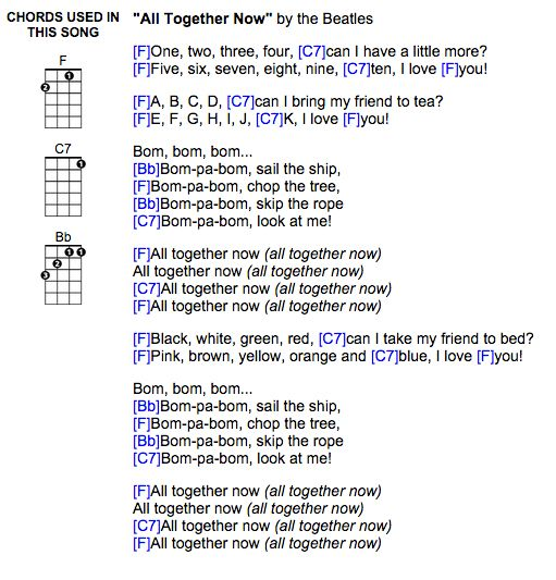 All Together Now Beatles Ukulele Chords Ukulele Chords In 2018