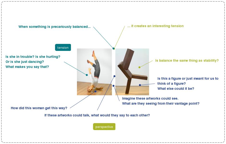 Dance or Catastrophe Concept Map #Education #Teaching #K12